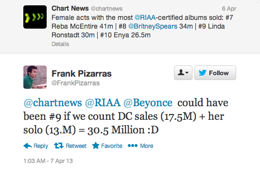 Screen Shot 2013 04 13 at 16.02.49 Rihanna & Elijah Blake Head To 3 Million / Beyonce US Sales Hit 30.5 Million