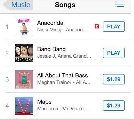 Nicki Minaj Tops iTunes USA With 'Anaconda' - That Grape Juice