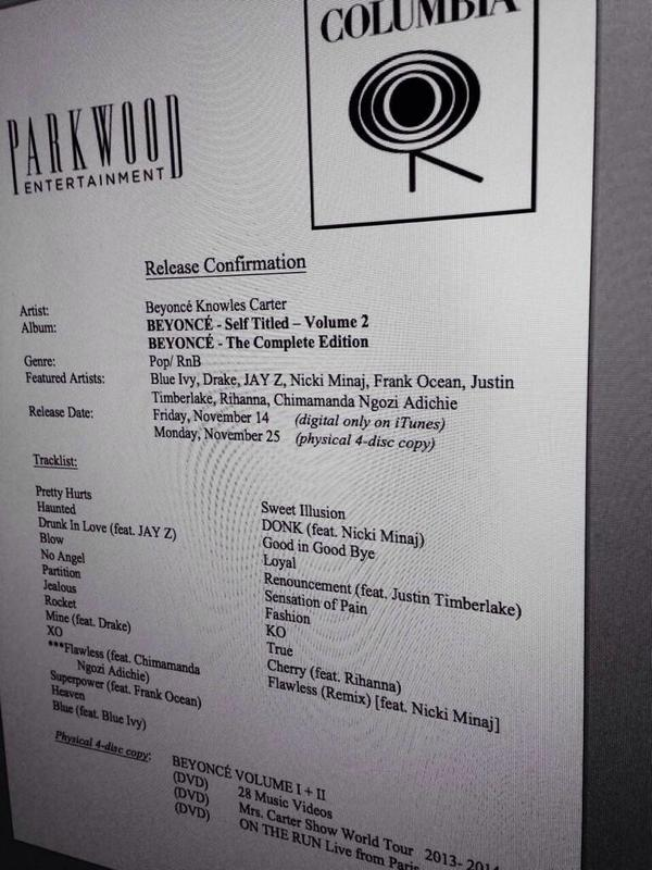 beyonce-fake-tracklist-thatgrapejuice