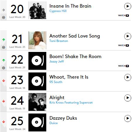 top 10 hot 100 1993x4