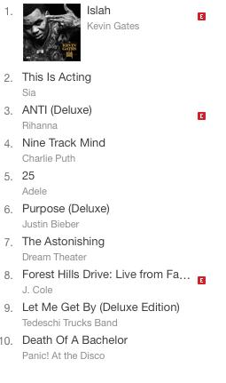 Chart Check: Zayn Malik Topples Rihanna On iTunes / Sia
