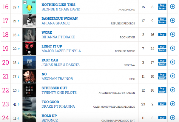 Official-Charts-Drake-Too-Good