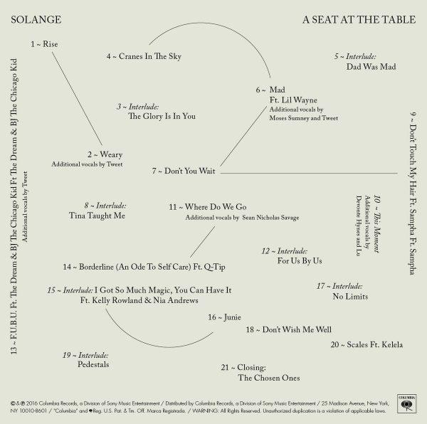 solange-tracklist-2016