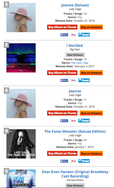 Lady Gaga Skyrockets To #1 On Itunes / Announces 'Joanne