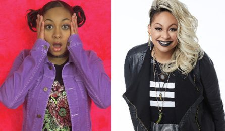 Official: 'That's So Raven' Spin-Off Picked Up By Disney