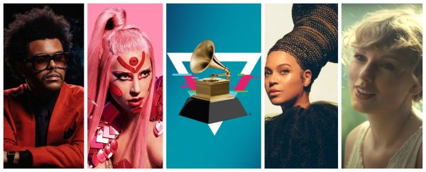 Download Grammys 2021 Nominees List
